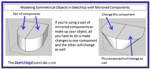 Modifying 3D Shapes in SketchUp Using the Scale Tool