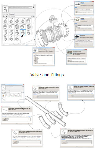 Importance of sketchup dynamic components in construction