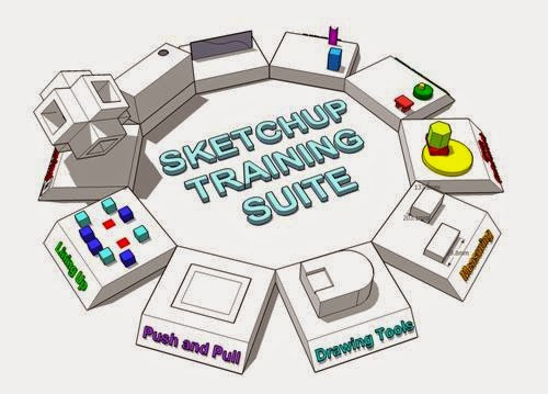 What are the profit and necessities of Sketchup Training