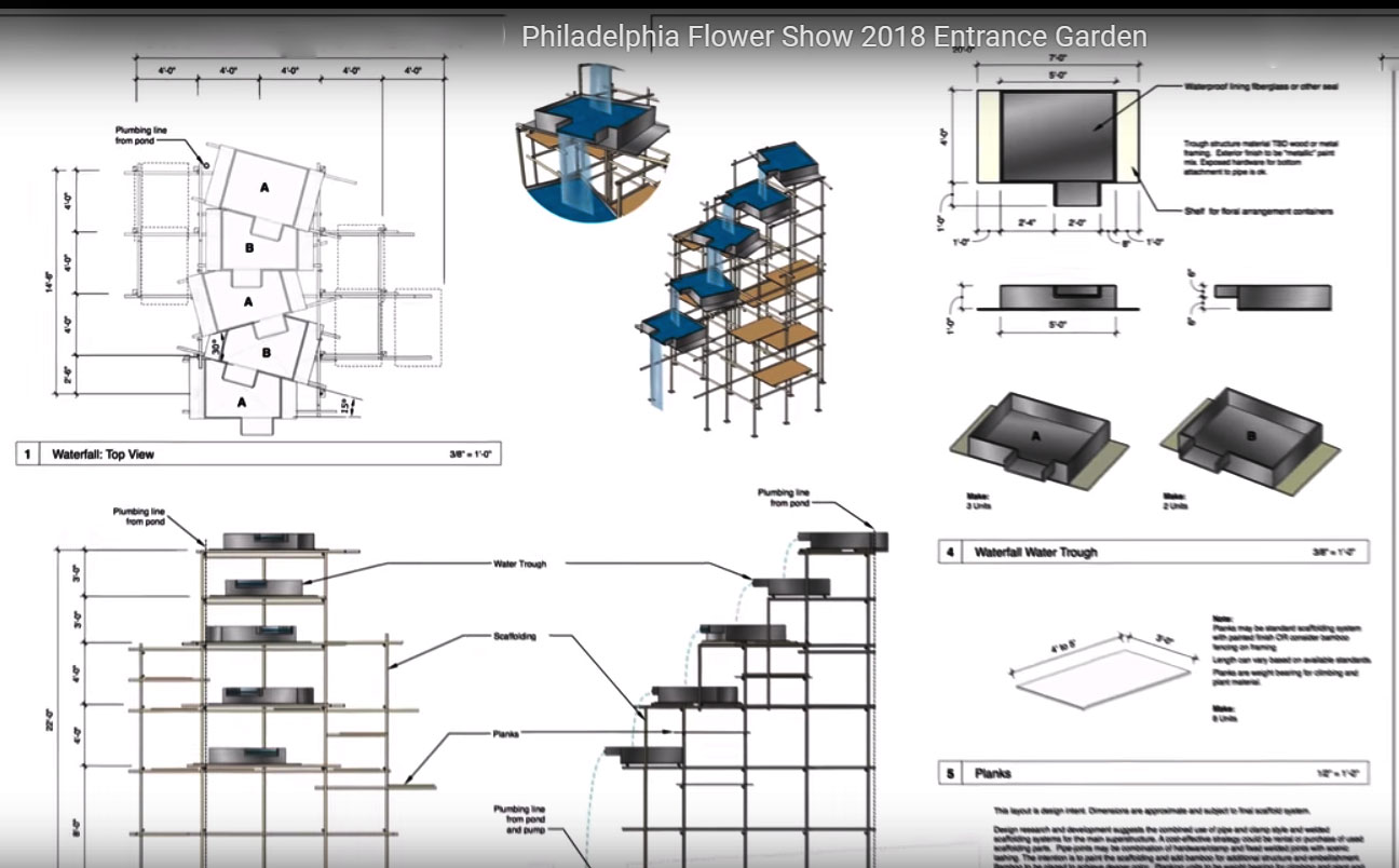 SketchUp: Excellent grow for the Philadelphia Flower Show